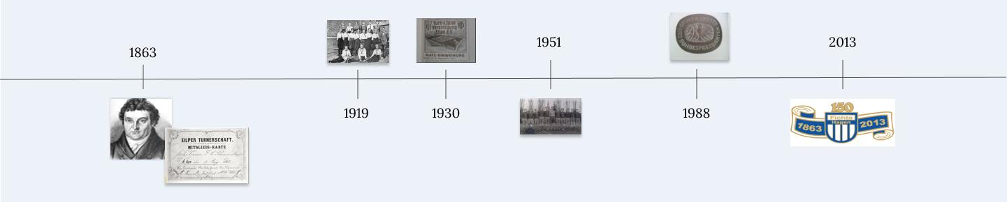 Vereinsgeschichte Fichte Hagen